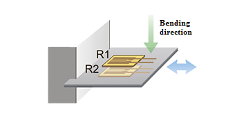 Uniaxial strain measurements with the use of strain gauge transducers
