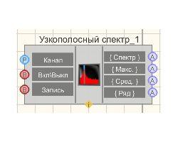 Узкополосный спектр ZETLAB
