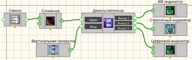 Вертикальная прокрутка - Пример
