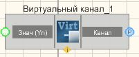 Виртуальный канал - Режим проектировщика