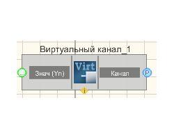 Виртуальный канал