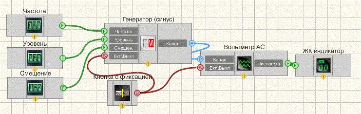 ЖК индикатор - Пример
