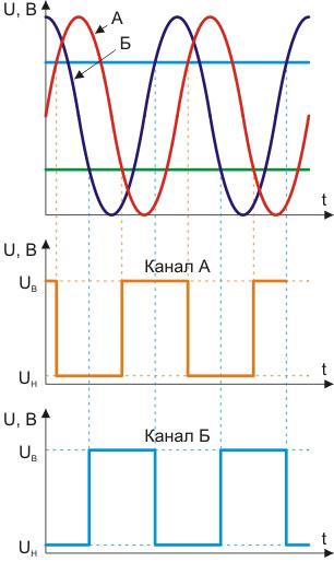 encoder_signals_web