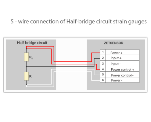 5-wire connection of strain gages to the measuring module ZET 7010 Tensometer-485