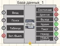 Базы данных - Режим проектировщика