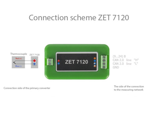 Connection scheme ZET 7120