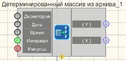 Детерминированный массив из архива - Режим проектировщика