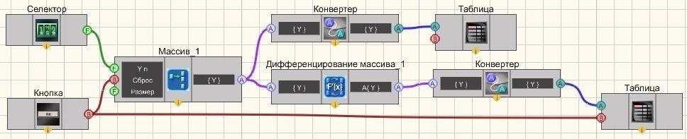 Дифференцирование массива - Пример