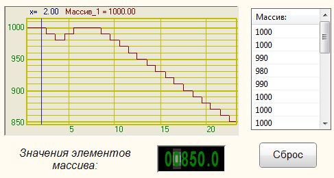 Формировщик массивов (число-массив) - Результат работы проекта