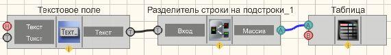 Формировщик массивов (деление строки) - Пример