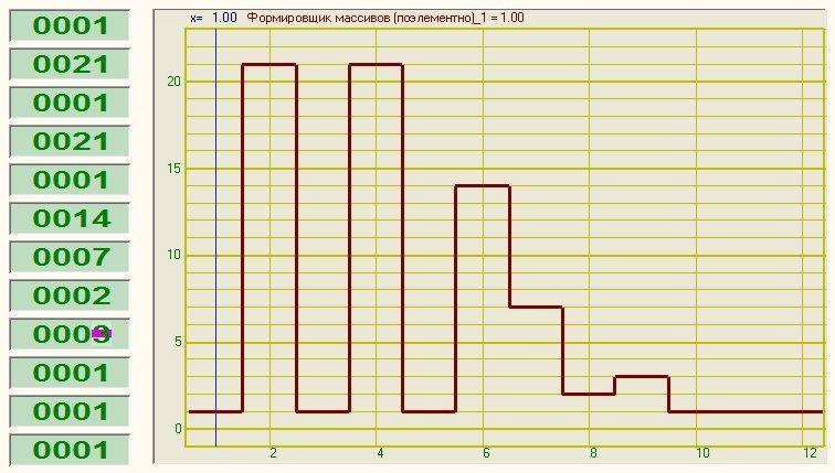 Формировщик массивов (поэлементно) - Результат работы проекта
