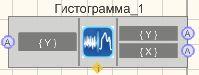 Гистограмма - Режим проектировщика