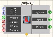 График - Режим проектировщика