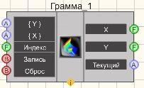 Грамма - Режим проектировщика