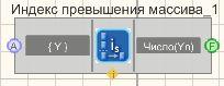 Индекс превышения - Режим проектировщика