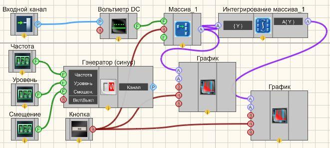 Интегрирование массива - Пример