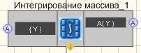 Интегрирование массива - Режим проектировщика