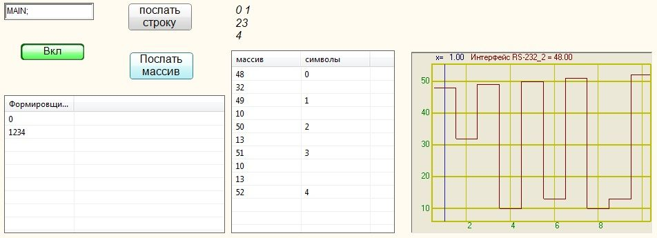 Интерфейс RS-232 - Результат работы проекта 2