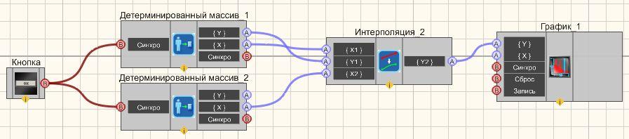 Интерполяция - Пример