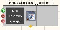 Исторические данные - Режим проектировщика
