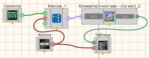Конвертер (числ.мас.-стр.мас.) - Пример