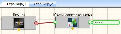 Межстраничная связь - Пример