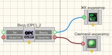 Обмен данными OPC - Пример