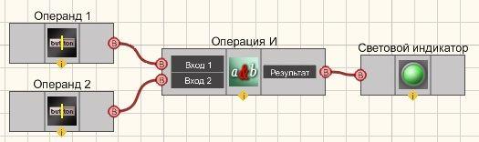 Операция И - Пример