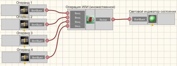 Операция ИЛИ (множественное) - Пример
