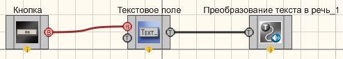 Преобразование текста в речь - Пример