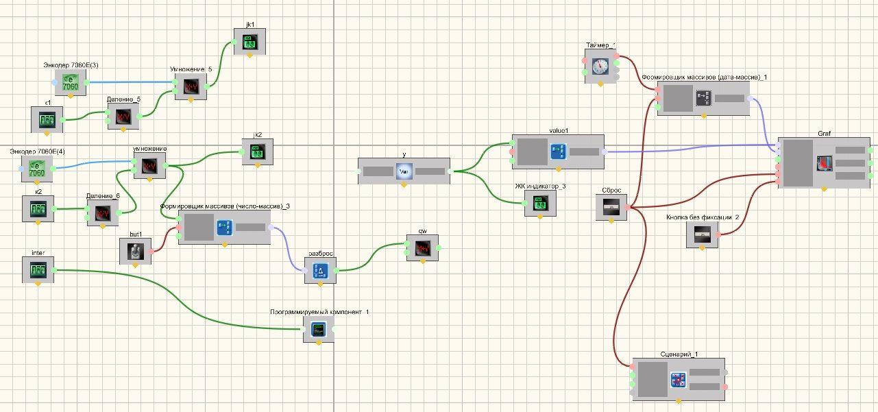 Программируемый компонент - Пример-Вопрос