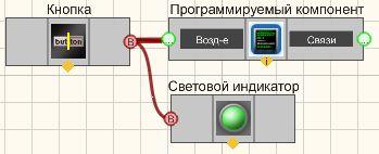Программируемый компонент - Пример