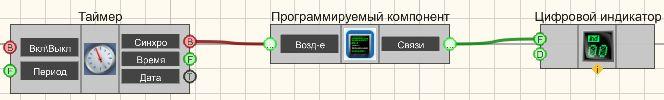 Программируемый компонент - Результат работы проекта 1