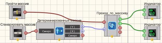 Проход массива - Пример