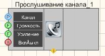 Прослушивание канала - Режим проектировщика