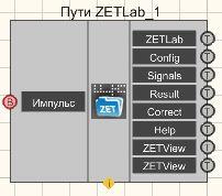 Пути ZETLab - Режим проектировщика
