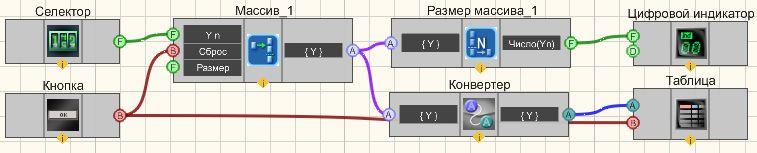 Размер массива (числовой) - Пример