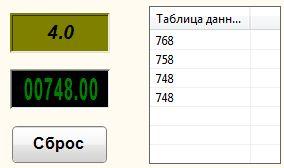 Размер массива (числовой) - Результат работы проекта