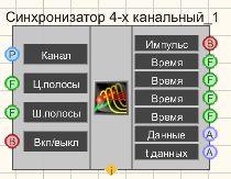 Синхронизатор (4 канала) - Режим проектировщика