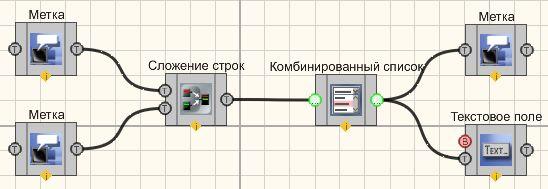 Сложение строк - Пример