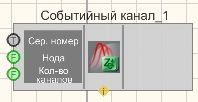 Событийный канал ZET7xxx - Режим проектировщика