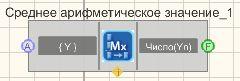 Среднее арифметическое значение - Режим проектировщика