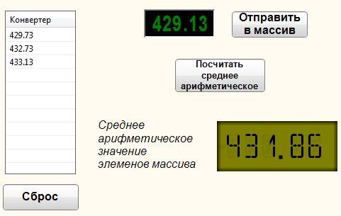 Среднее арифметическое значение - Результат работы проекта