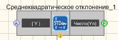 Среднеквадратичное отклонение - Режим проектировщика