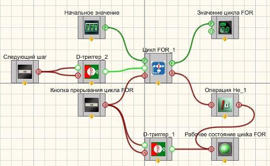 Цикл for - Пример 1