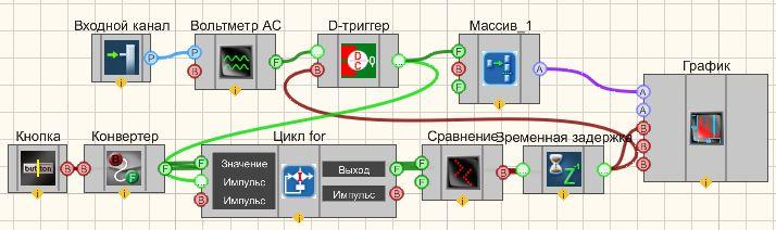 Цикл for - Пример 2