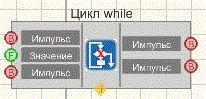 Цикл while - Режим проектировщика