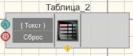 Таблица данных - Режим проектировщика