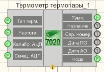 Термометр термопары ZET7020 - Режим проектировщика