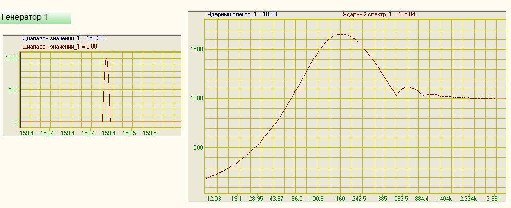 Ударный спектр - Результат работы проекта